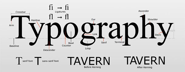 tipografi